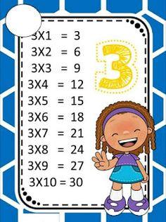 Tabuada para imprimir - Chaveiro 3rd Grade Math Worksheets, 2nd Grade Math, Learning Activities, Kids Learning, Math Helper, Teaching Manners, Classroom Language, Math For Kids, Elementary Math