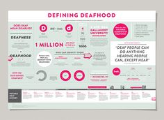 """Defining Deafhood"" Infographic"