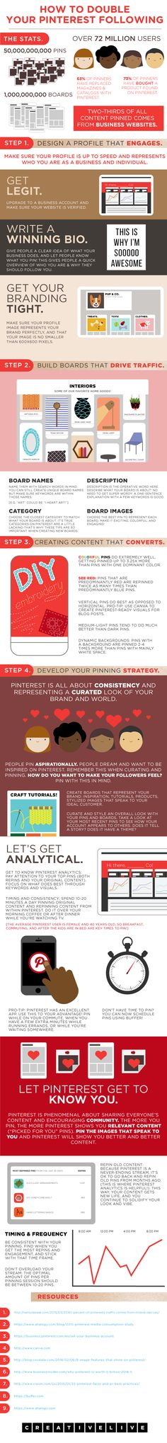 How to Double Your Pinterest Following - #infographic