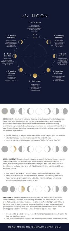 A comprehensive lunar guide describing each of the moon phases and how to best harness their energy
