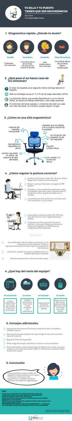 Tu silla y tu puesto de trabajo tienen que ser ergonómicos #infografia #infographic