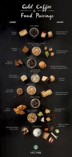 The perfect food pairings for your favorite Starbucks cold coffee. Now all you h… The perfect food pairings for your favorite Starbucks cold coffee. Now all you have to do is decide: sweet or savory? Coffee Shop Business, My Coffee Shop, Coffee Shop Design, Coffee Cafe, Starbucks Coffee, Coffee Humor, Coffee Quotes, Starbucks Food Menu, Coffee Lovers