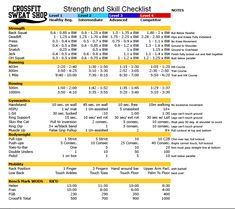 Crossfit strength and skill checklist