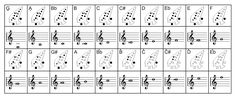 12 Hole Ocarina Note Chart