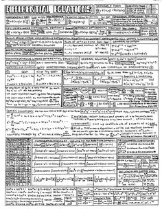 Physics Formulas, Physics And Mathematics, Math Cheat Sheet, Cheat Sheets, Physics Cheat Sheet, Calculus, Algebra, Math Formula Sheet, Gre Math