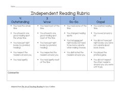 ~~Independent Reading Rubric.  Launching Readers Workshop {Guidelines & Expectations}                                                                                                                                                                                 More