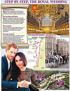 Invitations to the wedding of Prince Harry and Ms. Meghan Markle have been issued in the name of His Royal Highness The Prince of Wales. Royal Wedding Harry, Harry And Meghan Wedding, Meghan Markle Wedding, Royal Weddings, Prince Harry Et Meghan, Princess Meghan, Prince And Princess, Princess Diana, Harry And Megan Markle