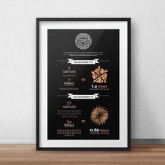 Pizza Infographic I designed for Pizza Express & Leicester City FC campaign via @ http://www.liveinfographic.com/ cobalt007, July 30, 2017 at 10:05PM  - #Featured