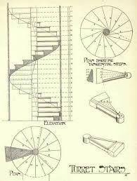 Imagini pentru escalier circulaire dimensions palier de départ et d'arrivé