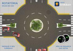 """Rotatória - Você sabe como fazer uma rotatória corretamente? No trânsito este é um tema polêmico, causa de discórdias, discussões e """"elogios"""" para as mães.."""
