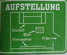 Die Universal Aufstellung für jedes Fußball-Spiel - WM, Bundesliga oder Champions League. Mann-Frau-Fail