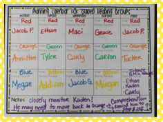 Guided Reading group sheet. Good example of using an anecdotal note sheet to assess students. Also a good example of how to plan out small groups.