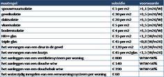 http://www.solar-nu-webshop.nl/webshop/thermische-warmte-terugwinnen/