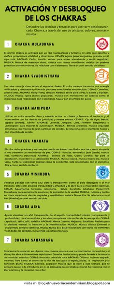 Yoga Mantras, Kundalini Yoga, Yoga Meditation, Pure Yoga, Ayurveda Yoga, Yoga 1, Mudras, Chakra System, Reiki Chakra