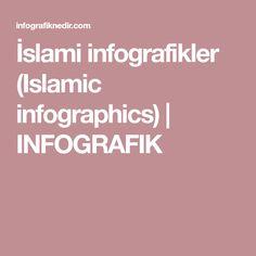 İslami infografikler (Islamic infographics) | INFOGRAFIK