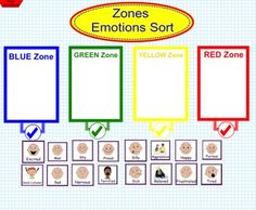 Zones of Regulation Emotions Sort by Socially Savvy in Special Ed | Teachers Pay Teachers