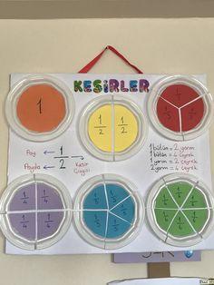 Kesirler Social Studies Projects, Math Projects, Pop Up Bar, Montessori Math, Primary Maths, Bar Graphs, Math Humor, Math Journals, Class Activities