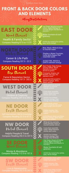 The Feng Shui of Front & Back Doors - Colors & Location - Learn how to really i., The Feng Shui of Front & Back Doors - Colors & Location - Learn how to really improve your Feng Shui in your front and back doors based on color and l. Feng Shui Front Door Colour, Front Door Colors, Feng Shui House, Feng Shui Bedroom, Feng Shui Room Map, Feng Shui Colours For Bedroom, Living Room Feng Shui, Living Rooms, Bedroom Colors