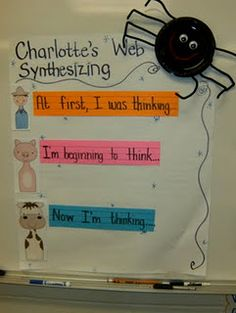 Charlotte's Web unit using the strategy of  Synthesis