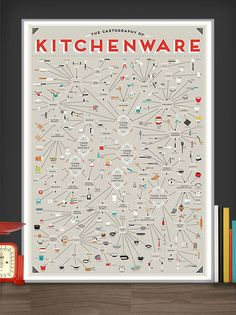 Pop Chart Lab --> Design + Data = Delight --> The Cartography of Kitchenware