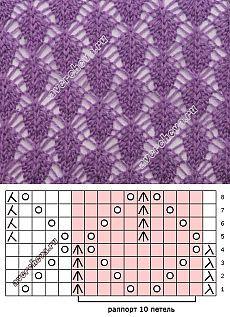 В схеме указаны и лицевые и изнаночные ряды. ..Для симметрии перед раппортом вяжем 1 петлю, после раппорта-5 петель.....3 вместе лицевой , 2-я сверху :  (3 п. вместе лицевой, 2-я по центру (Снять две петли не провязывая как при лицевом вязании, нить за работой, провязать 3-ю петлю лицевой ,ввести левую спицу в снятые петли, накинуть их на провязанную и вытянуть петлю)