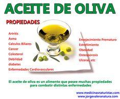 Propiedades del aceite de oliva  #Nutrición y #Salud YG > nutricionysaludyg.com
