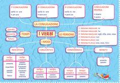 I verbi - Italian grammar Italian Grammar, Italian Language, Italian Courses, How To Speak Italian, Italian Colors, Italian Lessons, Text Types, Learning Italian, Interactive Notebooks