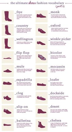 Part 2 A fashion terms vocabulary about women shoes: from the Winkle Picker to t. - Part 2 A fashion terms vocabulary about women shoes: from the Winkle Picker to t… – Source by - Fashion Terminology, Fashion Terms, Fashion 101, Look Fashion, Fashion Shoes, Fashion Beauty, Fashion Design, Womens Fashion, Fashion Hacks