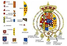 Flag of the Kingdom of the Two Sicilies with explanation. The Coolest Flags in Human History.