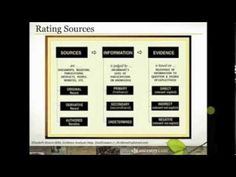 Rating Your Genealogy Sources - Not all sources are created equal. Is it original or derivative? Is the information primary or secondary? Is the evidence direct or indirect? Join Crista Cowan for an explanation of how you can better analyze and rate your sources. She'll then show you where in Family Tree Maker 2014 you can record those sources ratings. All of this will help ensure that you are climbing your family tree and not someone else's.