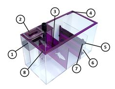 Trigger Systems Amethyst 39 Sump