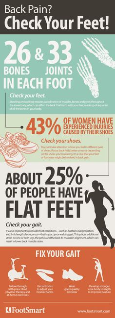 Back Pain? Check your feet!