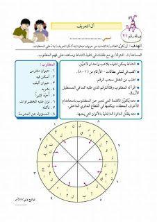 Pin On Arabic Language