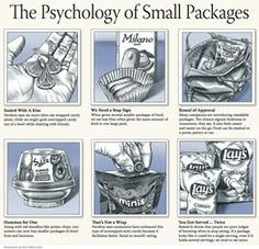 Overeating: The Psychology of Small Packages - WSJ.com