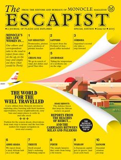 Cover shot of The Escapist 2015