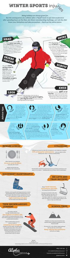 A Guide to Avoiding Wintersports Injuries [Infographic]