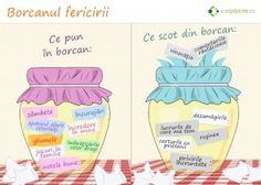 Copil fericit, dezvoltare personala copii Infant Activities, Activities For Kids, Social Emotional Activities, Kids Behavior, School Counseling, Classroom Activities, Kids Education, Teacher Resources, Kids And Parenting