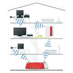 19. Las WLAN, son similares a las tecnologías celulares, en vez de tener un punto de acceso de alto poder, usan varios puntos de acceso de bajo poder para maximizar el área de cobertura.