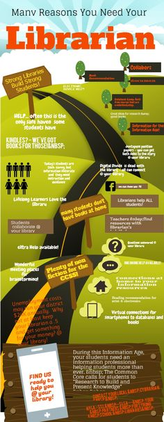 advocacy infographic (from ny library association listserve)