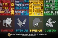 hogwarts house posters