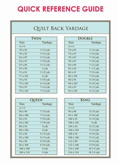 Do you need some quick reference charts for all those pesky bits of information such as how many inches are in 5/8 of a yard? How big is a l...