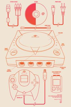 Classic Console Blueprints Designs by Adam Rufino Dreamcast