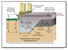 slab foundation concrete finished floor | Slab-on-grade Foundation