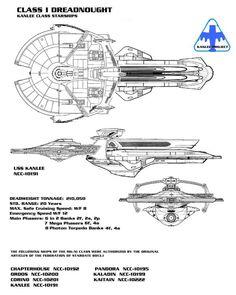 Kanlee Class Dreadnought by Inspector97.deviantart.com on @deviantART