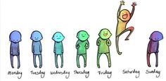 Basically every week of my life...
