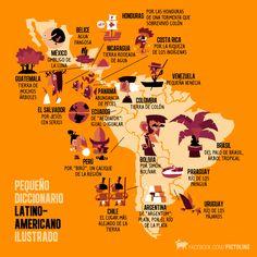 Mapeando Latinoamérica y el origen de los nombres de sus países