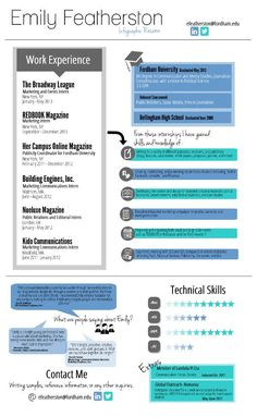 My Perfect Resume Login Fascinating Here's How To Create The Perfect Resume  Work Stuff  Pinterest .