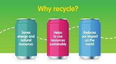 Why Recycle, Recycling Facts, Natural Resources, Global Warming, Centre, Join, Personal Care, Good Things, How To Plan