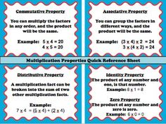 graphics to show distributive property of addition | those shown ...