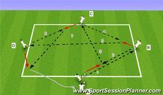 Dutch Passing Exercise: SetUp,20x20 area diamond,Organization,Player A starts with ball & passes with...; Real Madrid 4v4+4 Possession: SetUp,12 Players, 15x25, 3 zones,Organization,2 teams of 4, plus 4 neutrals. ...; Combination Play Phase/Game: Set Up,6v4 to goal with counter goals,Organization,Attacking team plays with ...; Dutch Counter Attack Exercise: SetUp,40x25 area, two goals,Organization,Player 1 starts with a pass from the...; Soccer Passing Drills, Football Coaching Drills, Youth Soccer, Soccer Games, Football Is Life, Football Soccer, Barcelona Training, Football Tactics, Soccer Workouts